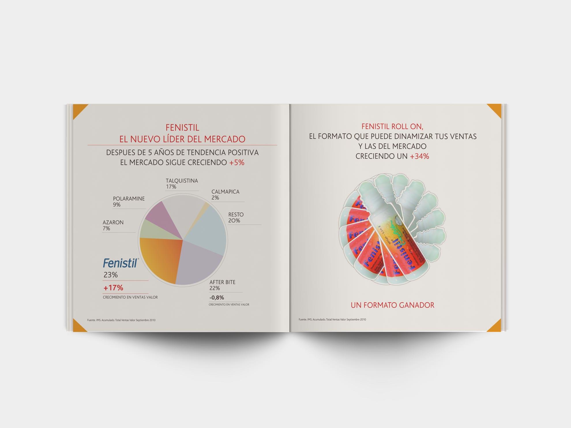 Fenistil catalogo-01